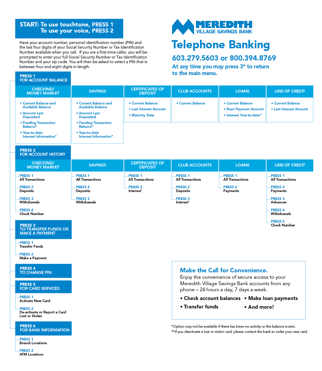 Telephone Banking Guide Meredith Village Savings Bank